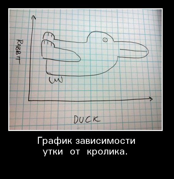 Демотиватор график зависимости утки